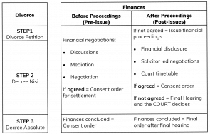Divorce_Financials