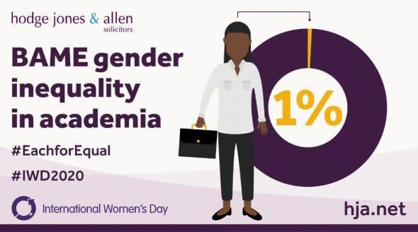 BAME gender inequality