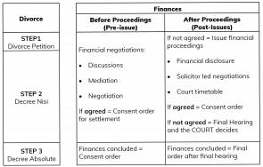 Divorce_Financials